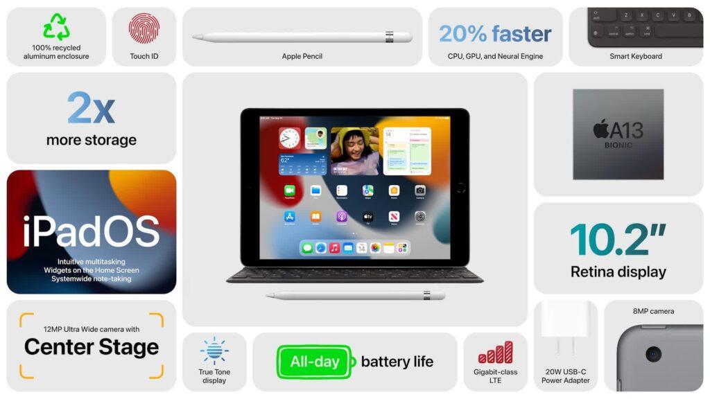 آيباد منخفض السعر - Affordable iPad